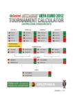 Kalkulator Castrol EDGE: Polska zagra w ćwierćfinale UEFA Euro 2012?. W finale wygra Hiszpania. Jerzy Dudek stawia na Niemców, Hiszpanię lub Holandię